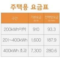 가정용 전기요금 누진세 요금표 및 기본요금