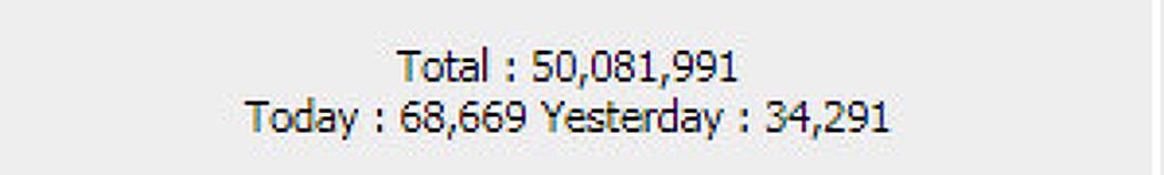 블로그 누적 방문자 5천만명, 고맙습니다.