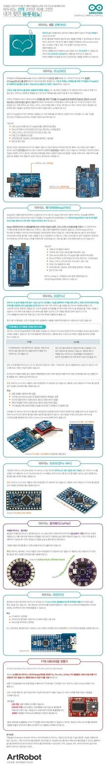 Arduino 선택가이드
