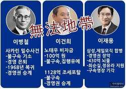 이재용 구속으로 박근혜 탄핵 인용 확정됐다