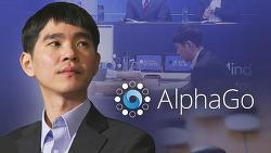 인공지능(AI: Artificial Intelligence)이란?