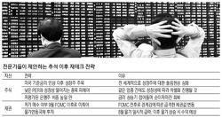 주요 증권사 애널리스트·PB에 들어보니, 성장주·은행주·물가연동債 돋보이네