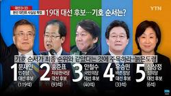 득표율로 보는 19대 대선 그리고 문재인 대통령