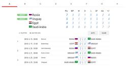 2018 러시아 월드컵 시뮬레이션 결과