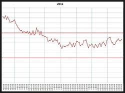 키토제닉다이어트_저탄고지 식단(6일차)_1.4kg감량