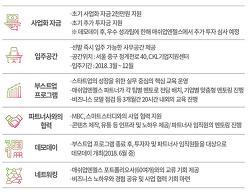 [한국콘텐츠진흥원] CONTENT X TECH 프로젝트 참가 스타트업 모집