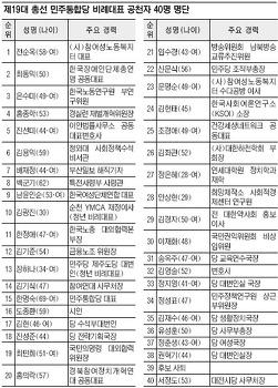 2010년 주대환, 이상이 비판/ 한국정치의 독해: 5+4 프레임, 정치적 우려의 배경