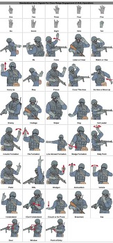 Standardized Hand Signals FOR C.R.E Operration