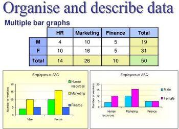 [jillmitchell8778] Chapter 2: Organise and describe data - 통계공부2