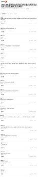 SBS 연예대상은 미우새 어머니들?... 현재 논란 중.