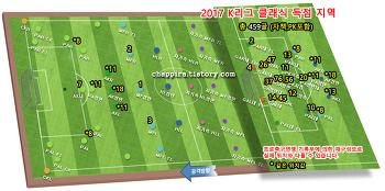 2017 K리그 클래식 28R 순위&기록 [0910]