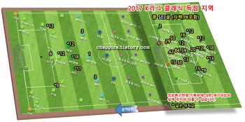 2017 K리그 클래식 30R 순위&기록 [0920]