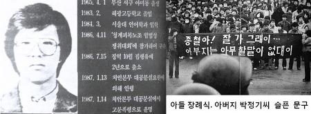 1월 14일 박종철 열사 27주기를 맞아, 좌천당한 윤석열 검사, 권은희 수사과장을 생각하다