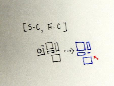동글(Dongul) - 출발점에 S좌표, R좌표 사용한다는 표기의 단축형