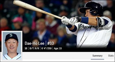 """이대호 연타석 홈런 반응, """"그의 MLB 첫 경력"""""""