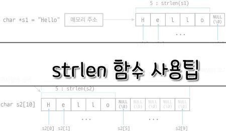 C strlen 함수 사용 시 간단한 팁!!