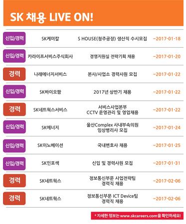SK그룹 채용소식 1월 3주차