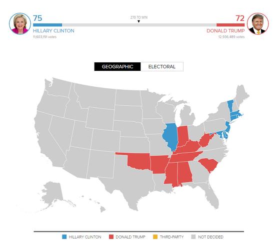 미국 대선 실시간 방송 및 투표 결과 보는 곳