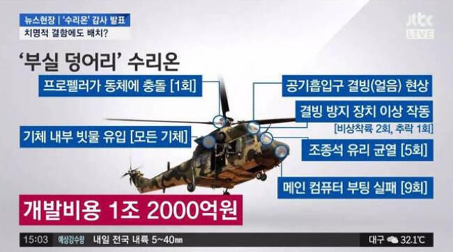 방산비리 장명진 방사청장 최악의 부실 수리온 헬기