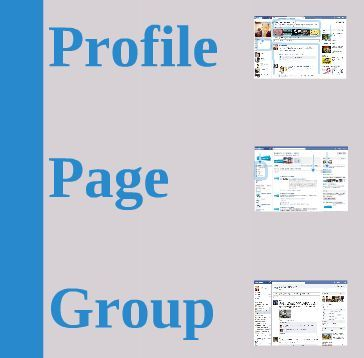 profile/page/group