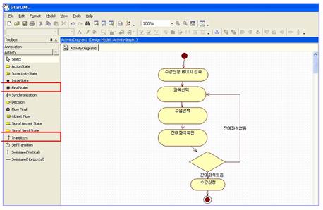 UML Diagram과 StarUML