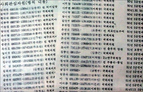문화일보 2002년 8월 20일 공개 사회관심자원병적내용문건