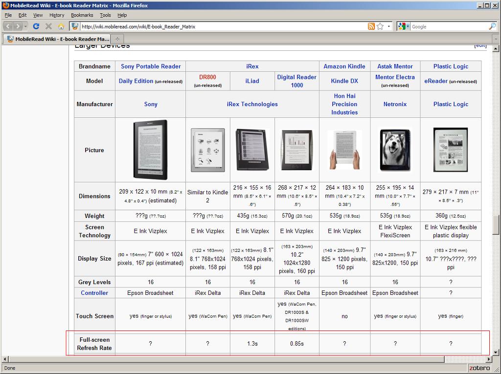 큰 화면의 이북리더기 - 출처: http://wiki.mobileread.com/wiki/E-book_Reader_Matrix