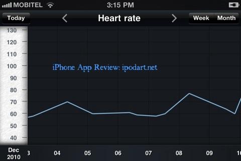 아이폰 심박수 재기 Instant Heart Rate