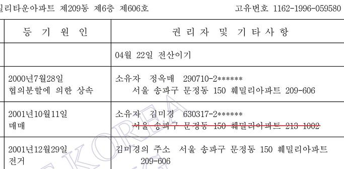 김미경 매입 부동산등기부등본 주소지확대