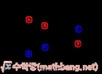 두 원에서 접선과 현이 이루는 각 - 두 원이 내접할 때 증명