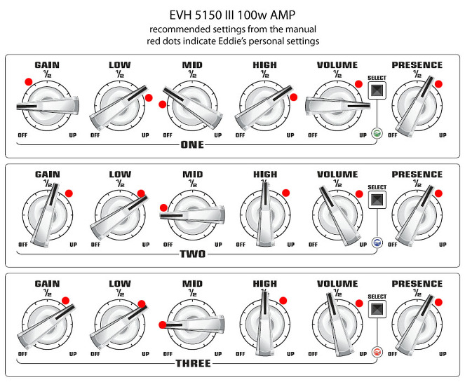 Happy NAD EVH 5150iii 1x12 – Evh Wiring Diagram
