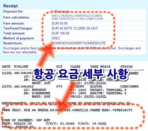 항공권 내역을 살펴보면 지불된 요금 내용 부분을 확인할 수 있다.