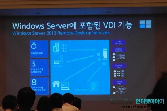 윈도우 서버 2012에 포함된 VID 기능