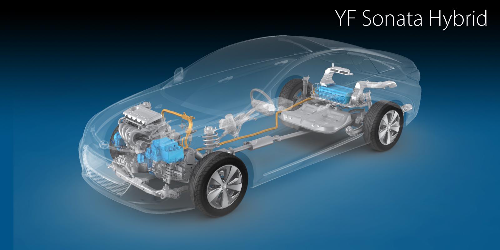 국산 자동차 이것저것 현대차 Yf 쏘나타 하이브리드 Hyundai Sonata Hybrid