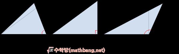 삼각형 세 변의 길이와 각의 크기