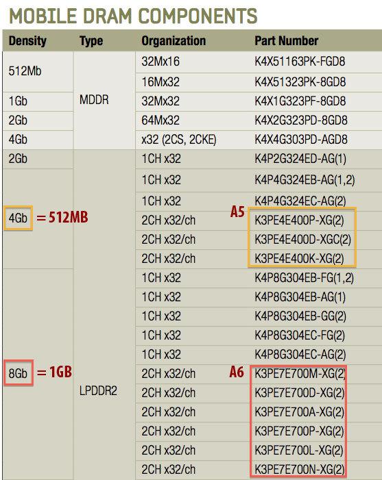 1GB메모리임을 확인해주는 부품번호