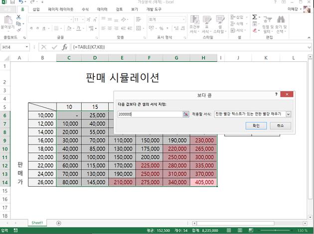 삼성물산_건설부문_엑셀_데이터표_13