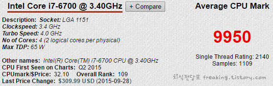 기본클럭은 3.4Ghz / 화나면 4.0Ghz