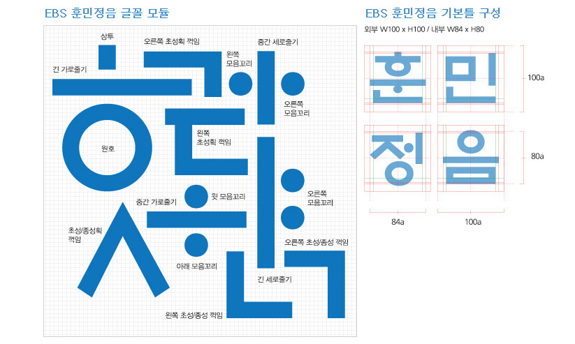 EBS 한글 무료폰트 : EBS 훈민정음체, EBS 훈민정음 새론체 - 2 Free Korean Fonts : EBS
