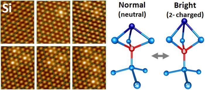 실리콘 표면 원자에 이진 정보를 순차적으로 기록하는 과정(좌)