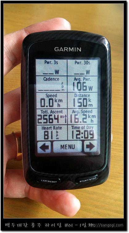 휴식포함 10시간 동안 150km, 2564m 달려 옴~!