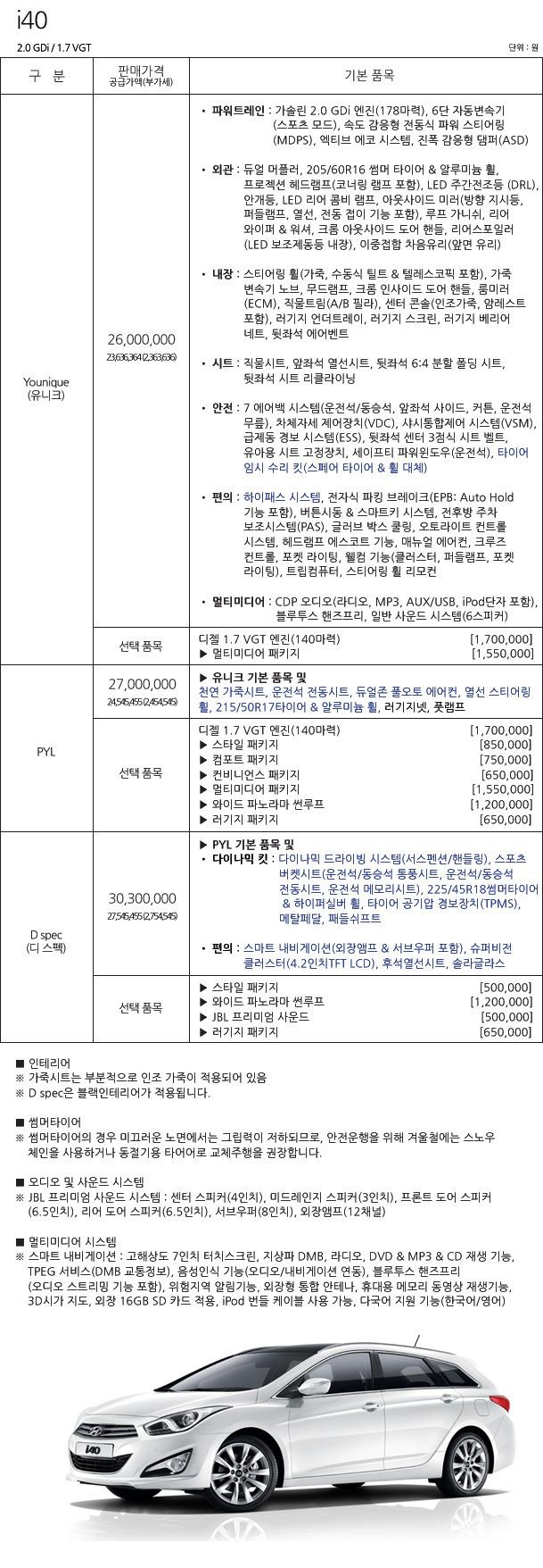 2013 i40가격공개12