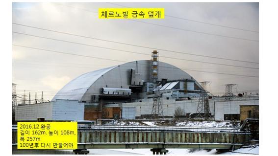 핵발전소 이대로 좋은가? - 3