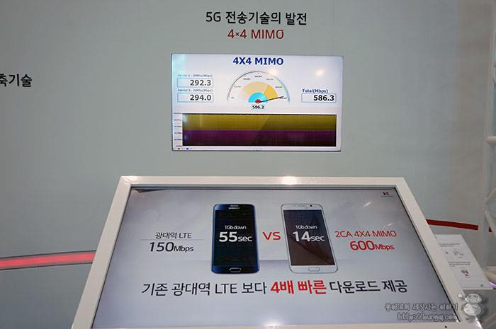 wis, 2015, 코엑스, kt, 부스, 5g, 4x4, mimo