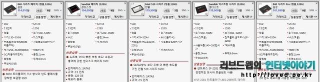 에누리닷컴 기준 SSD 인기 상품 5가지