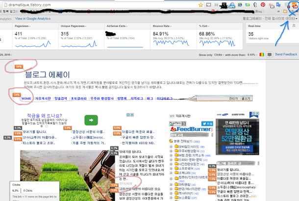 크롬 확장 프로그램 구글 페이지애널리틱스 Page Analytics by Google.