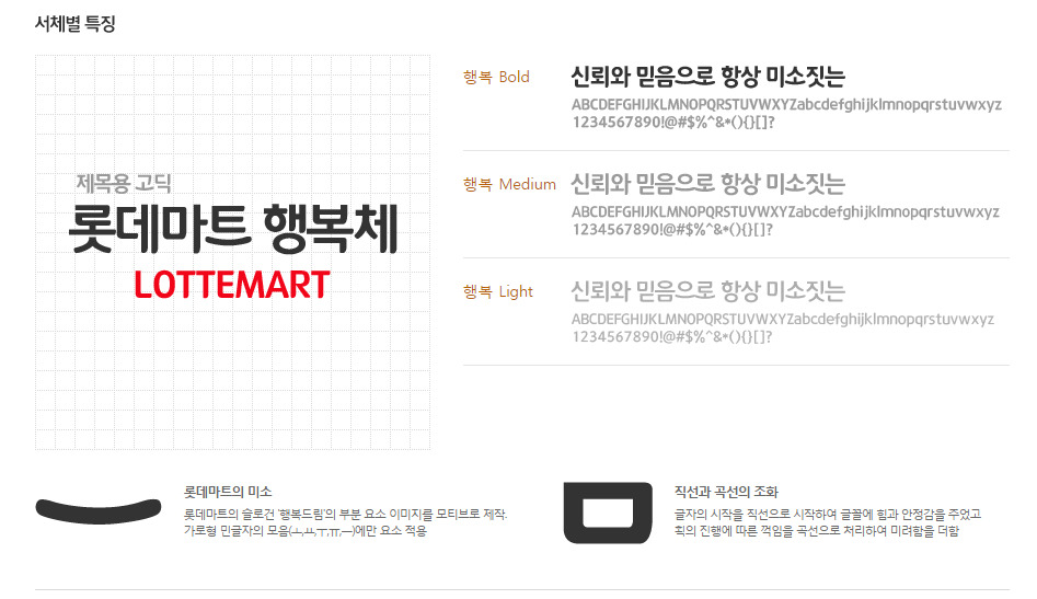 2 가지 무료 한글 폰트 : 롯데마트 통큰 서체 (행복체/드림체) - 2 Free Lotte Mart Korean Fonts