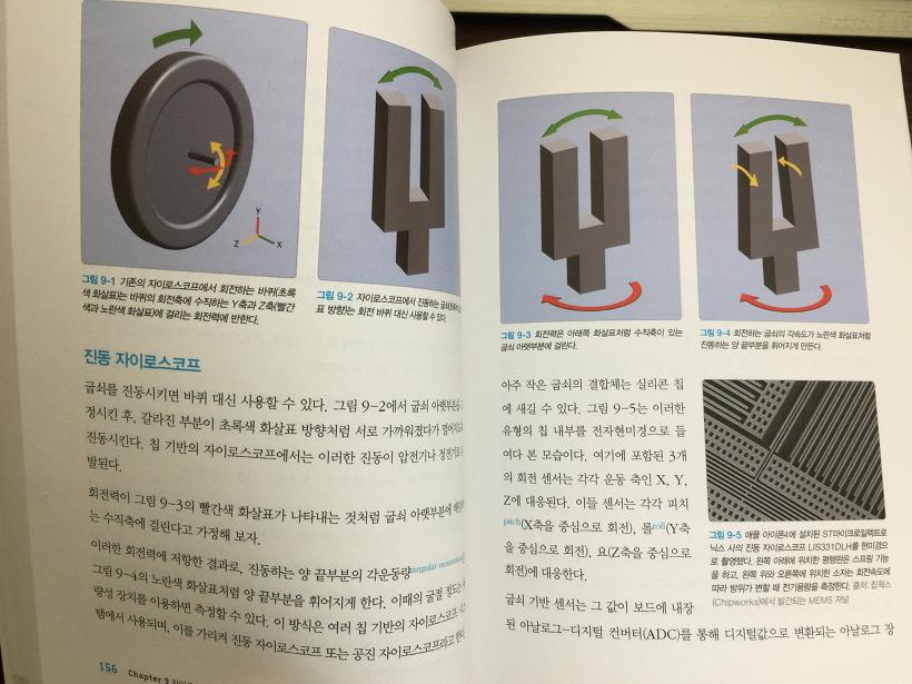 전자부품 백과사전 vol.3 감지장치