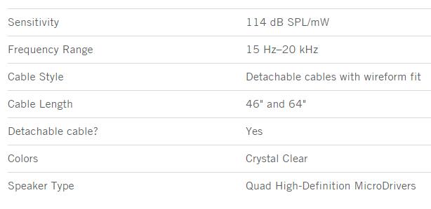 슈어 이어폰, 보컬 이어폰, 슈어 SE846, 슈어 SE846 BLU, IT, 리뷰, 이슈, 이어폰 추천, 이어폰, SHURE SE846, 이어폰순위