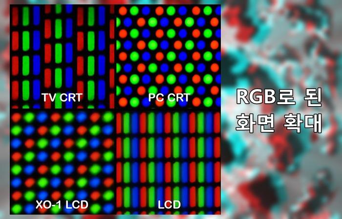 사진: RGB로 된 화면을 확대한 사진. RRGB 색상이 섞이면서 화면에 색이 나타난다. 빛은 모든 색을 가지고 있기 때문에 원하는 색만 보이게 하는 과정이 필요하다. [화소(픽셀) 개념, RGB의 원리]